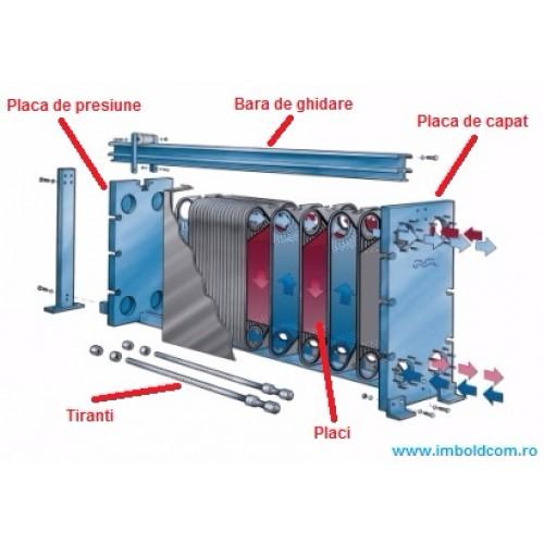 Schimbator de caldura in placi Alfa LavalM6-1000 kw