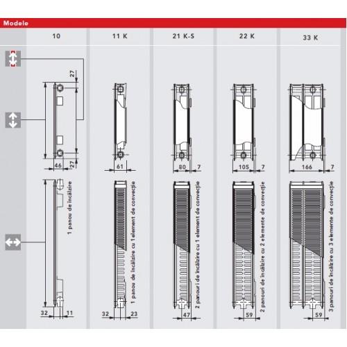Radiator (calorifer) Vogel&Noot compact 22 600/400
