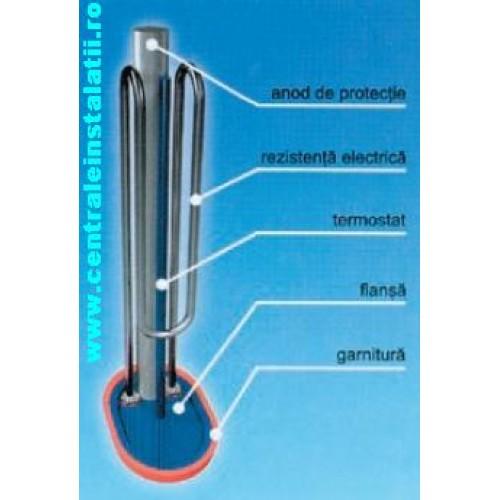 Boiler termoelectric ELDOM-80L