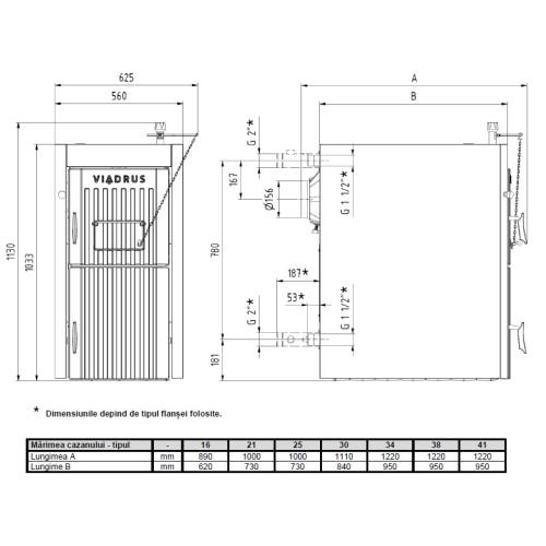 Centrale termice pe lemne Viadrus 25Kw boiler 100L+TRANSPORT GRATUIT